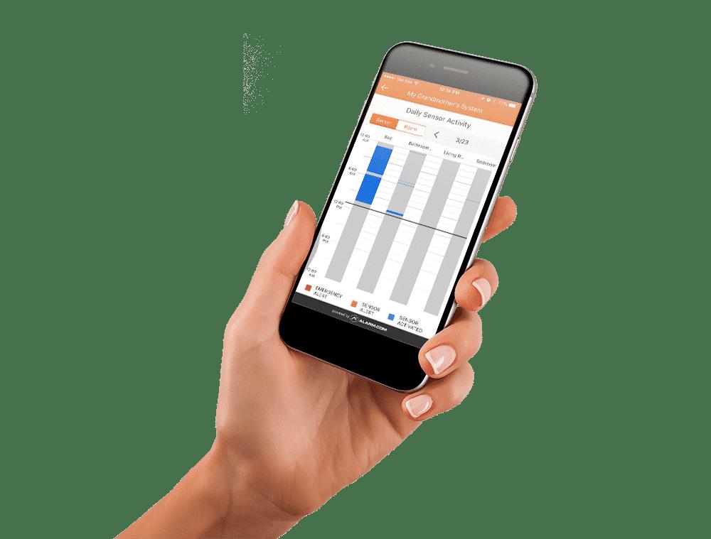 Home Security Mobile App Daily Sensor Activity